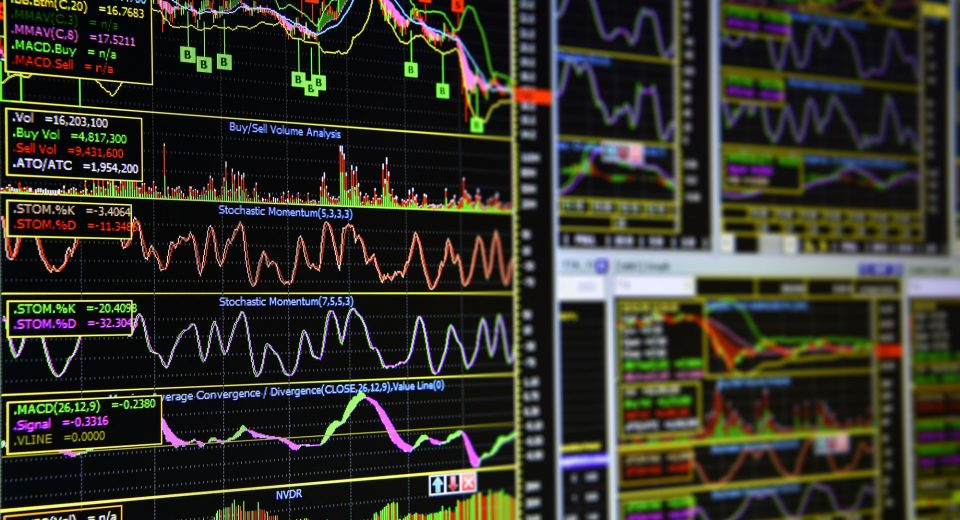 Best Indicators for Intraday
